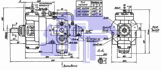 Регулируемый аксиально-поршневой насос НАД-Ф 63/22, НАД1-Ф 63/22.